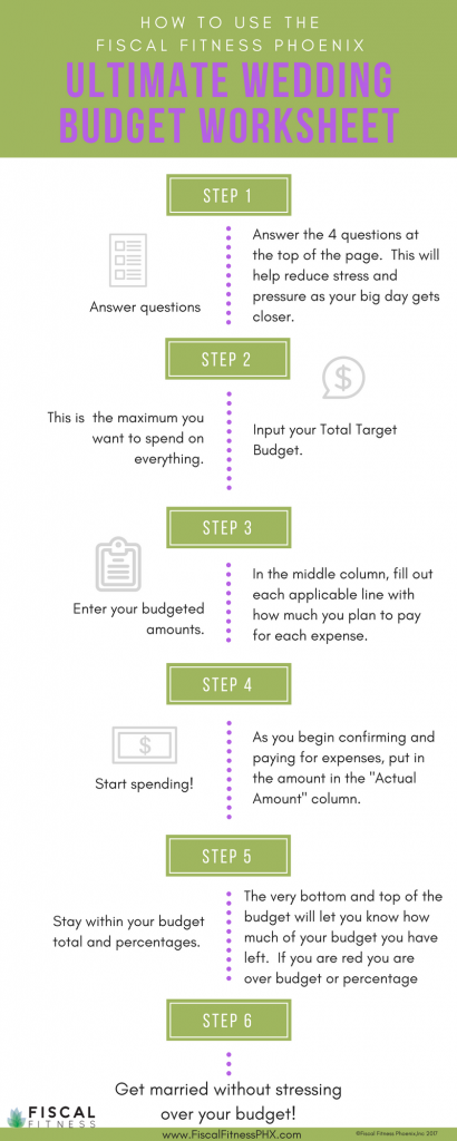 How to budget for your wedding with the Fiscal Fitness Phoenix Ultimate Wedding Budget Worksheet