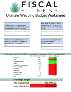 The Fiscal Fitness Phoenix Ultimate Wedding Budget Worksheet